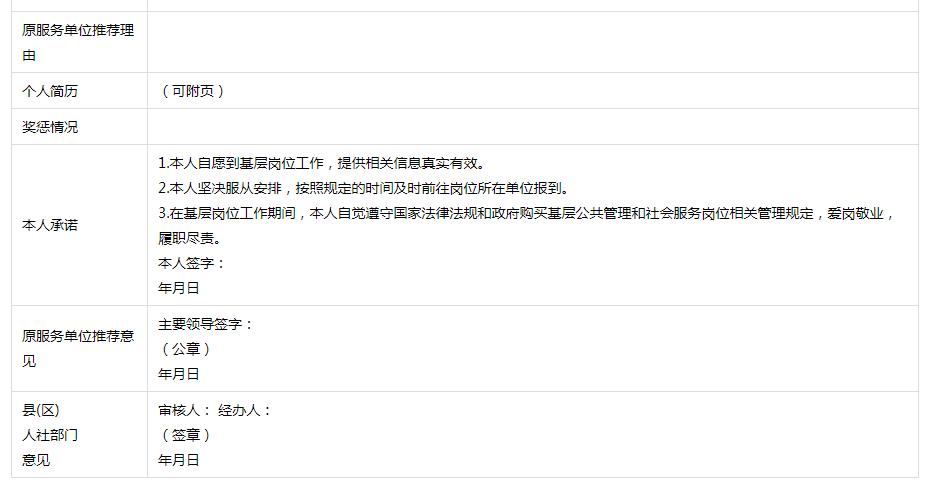 福建莆田市涵江区基层公共管理和社会服务岗位工作人员招聘88人公告